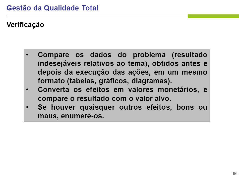 104 Gestão da Qualidade Total Verificação Compare os dados do problema (resultado indesejáveis relativos ao tema), obtidos antes e depois da execução
