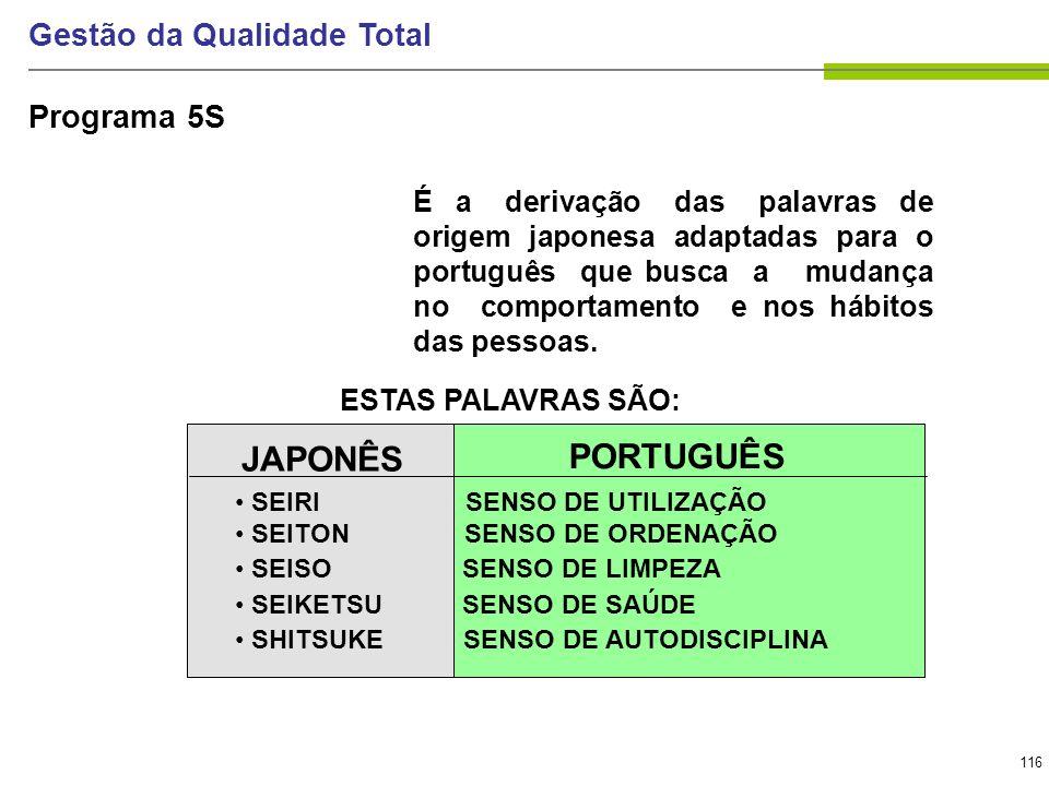 116 Gestão da Qualidade Total Programa 5S É a derivação das palavras de origem japonesa adaptadas para o português que busca a mudança no comportament