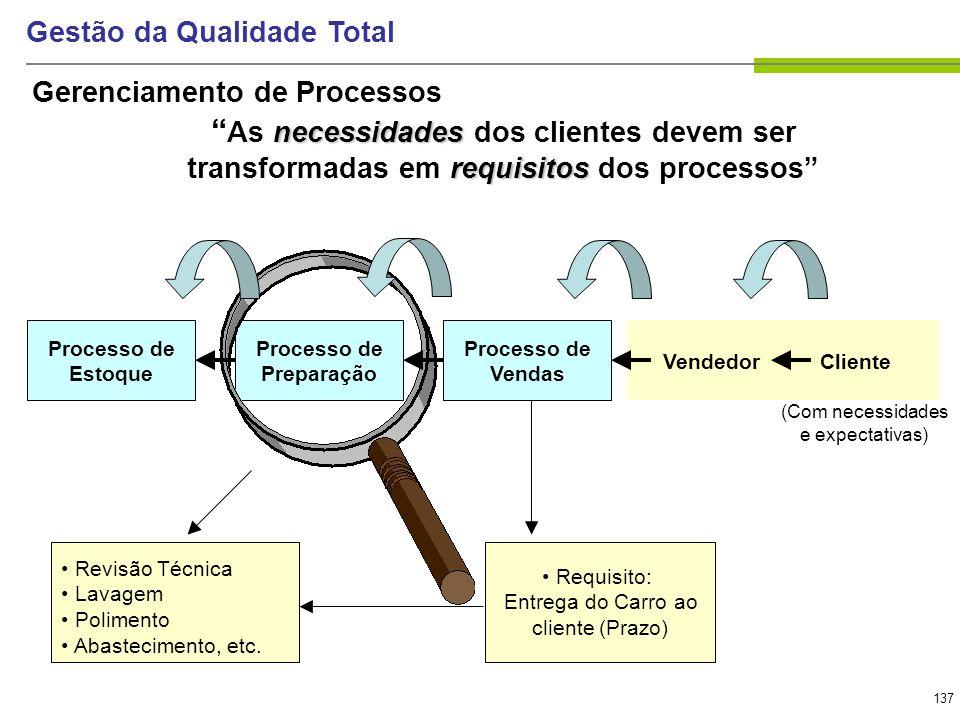 137 Gestão da Qualidade Total necessidades requisitos As necessidades dos clientes devem ser transformadas em requisitos dos processos Processo de Est