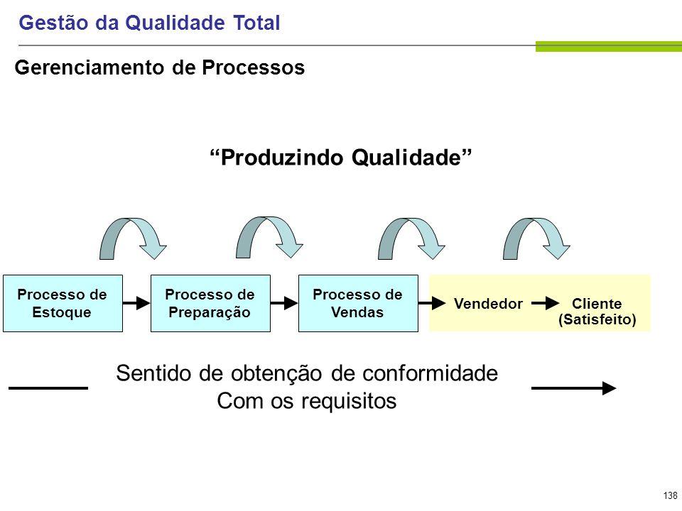 138 Gestão da Qualidade Total Processo de Estoque Processo de Preparação Processo de Vendas Vendedor Cliente (Satisfeito) Sentido de obtenção de confo