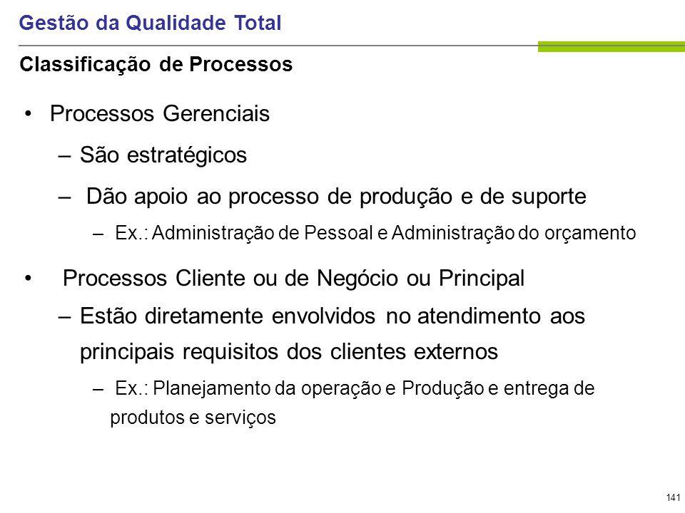 141 Gestão da Qualidade Total Processos Gerenciais –São estratégicos – Dão apoio ao processo de produção e de suporte – Ex.: Administração de Pessoal