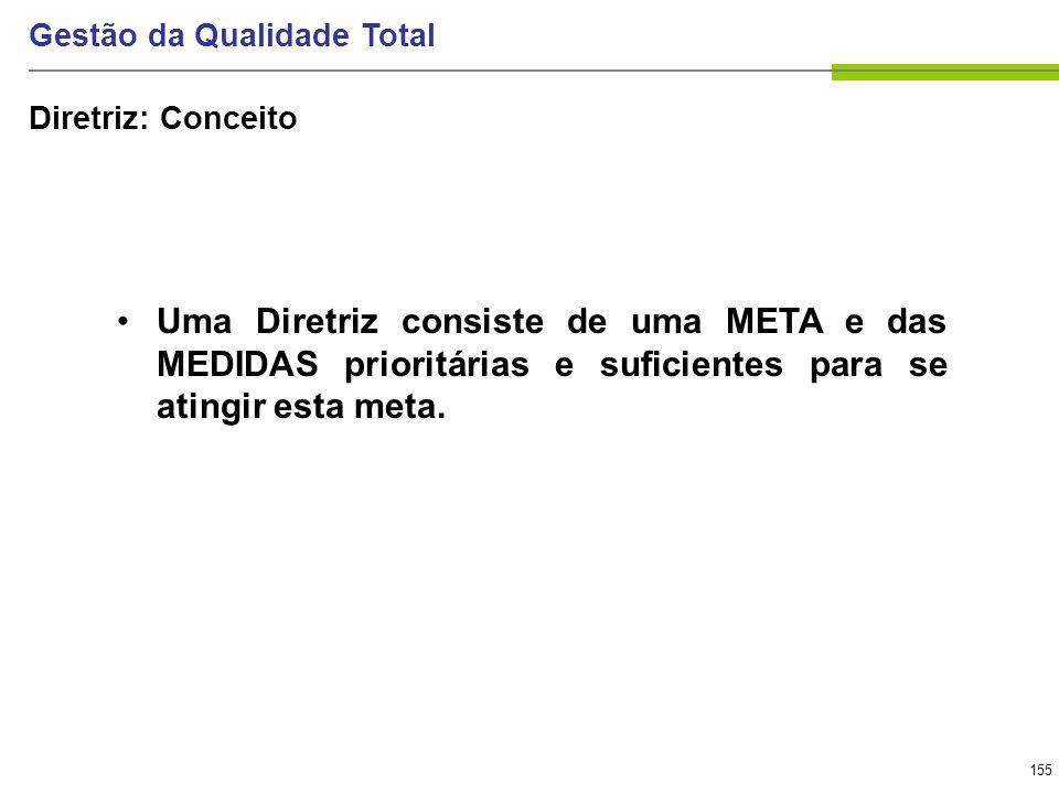 155 Gestão da Qualidade Total Diretriz: Conceito Uma Diretriz consiste de uma META e das MEDIDAS prioritárias e suficientes para se atingir esta meta.