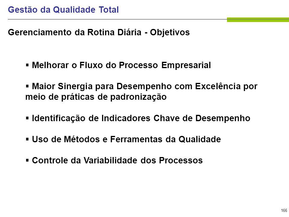 166 Gestão da Qualidade Total Melhorar o Fluxo do Processo Empresarial Maior Sinergia para Desempenho com Excelência por meio de práticas de padroniza