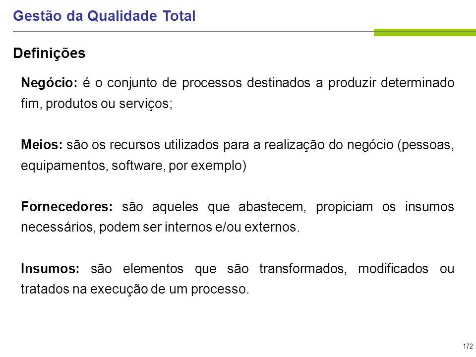 172 Gestão da Qualidade Total Negócio: é o conjunto de processos destinados a produzir determinado fim, produtos ou serviços; Meios: são os recursos u
