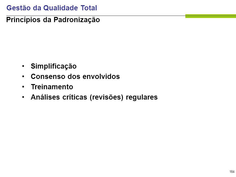 184 Gestão da Qualidade Total Simplificação Consenso dos envolvidos Treinamento Análises críticas (revisões) regulares Princípios da Padronização