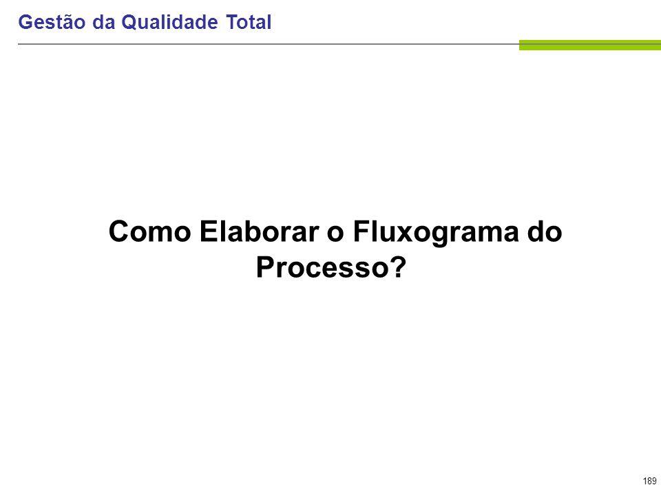 189 Gestão da Qualidade Total Como Elaborar o Fluxograma do Processo?