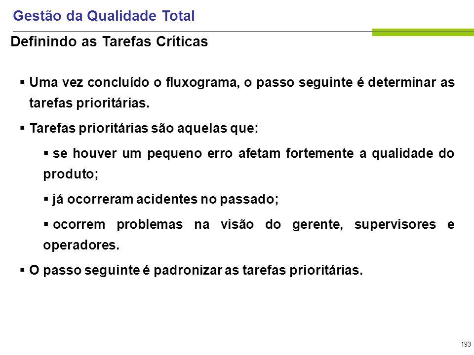 193 Gestão da Qualidade Total Uma vez concluído o fluxograma, o passo seguinte é determinar as tarefas prioritárias. Tarefas prioritárias são aquelas