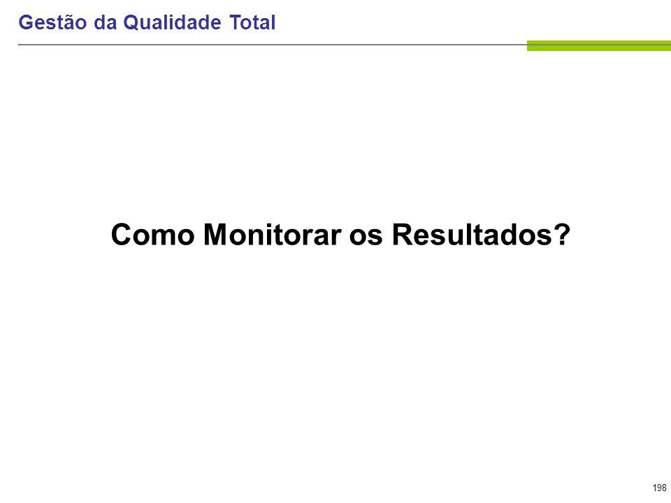 198 Gestão da Qualidade Total Como Monitorar os Resultados?
