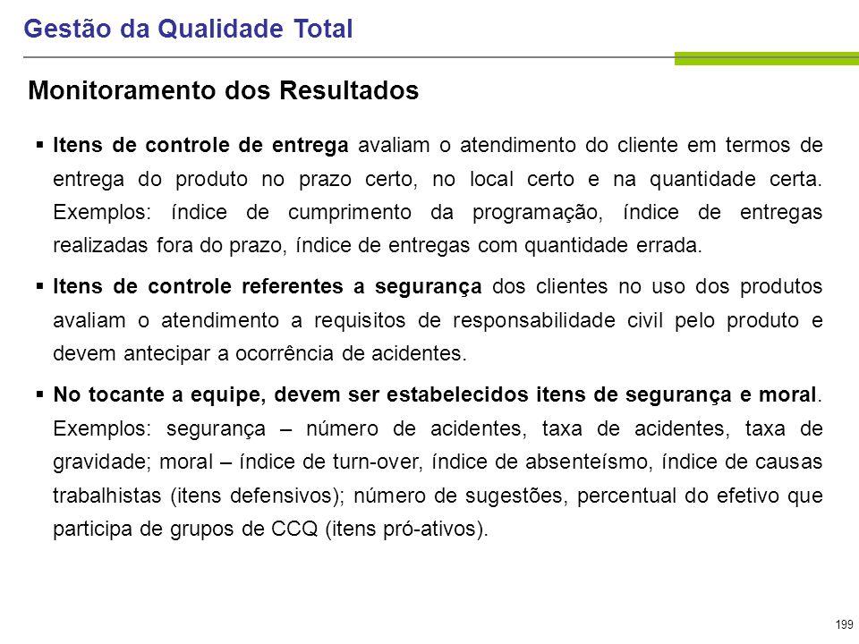 199 Gestão da Qualidade Total Itens de controle de entrega avaliam o atendimento do cliente em termos de entrega do produto no prazo certo, no local c