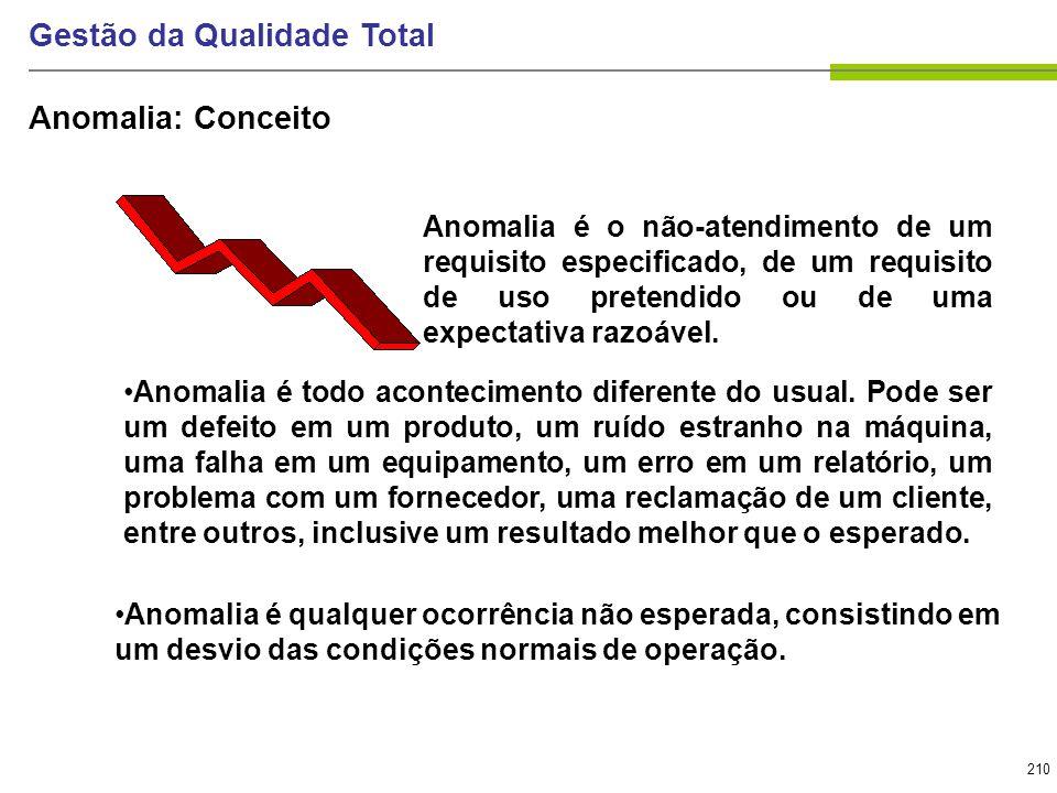 210 Gestão da Qualidade Total Anomalia é o não-atendimento de um requisito especificado, de um requisito de uso pretendido ou de uma expectativa razoá