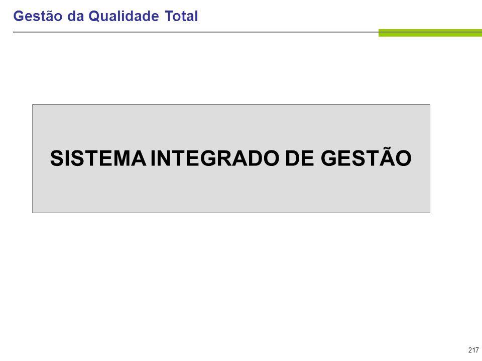 217 Gestão da Qualidade Total SISTEMA INTEGRADO DE GESTÃO