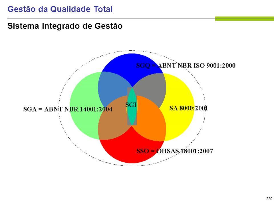 220 Gestão da Qualidade Total Sistema Integrado de Gestão