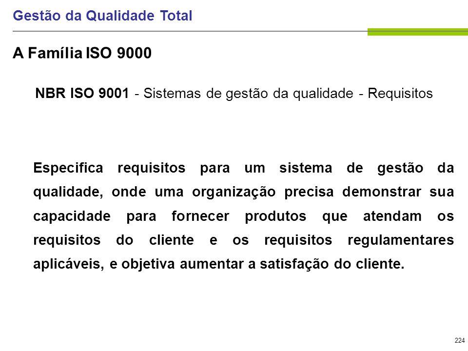 224 Gestão da Qualidade Total NBR ISO 9001 - Sistemas de gestão da qualidade - Requisitos Especifica requisitos para um sistema de gestão da qualidade