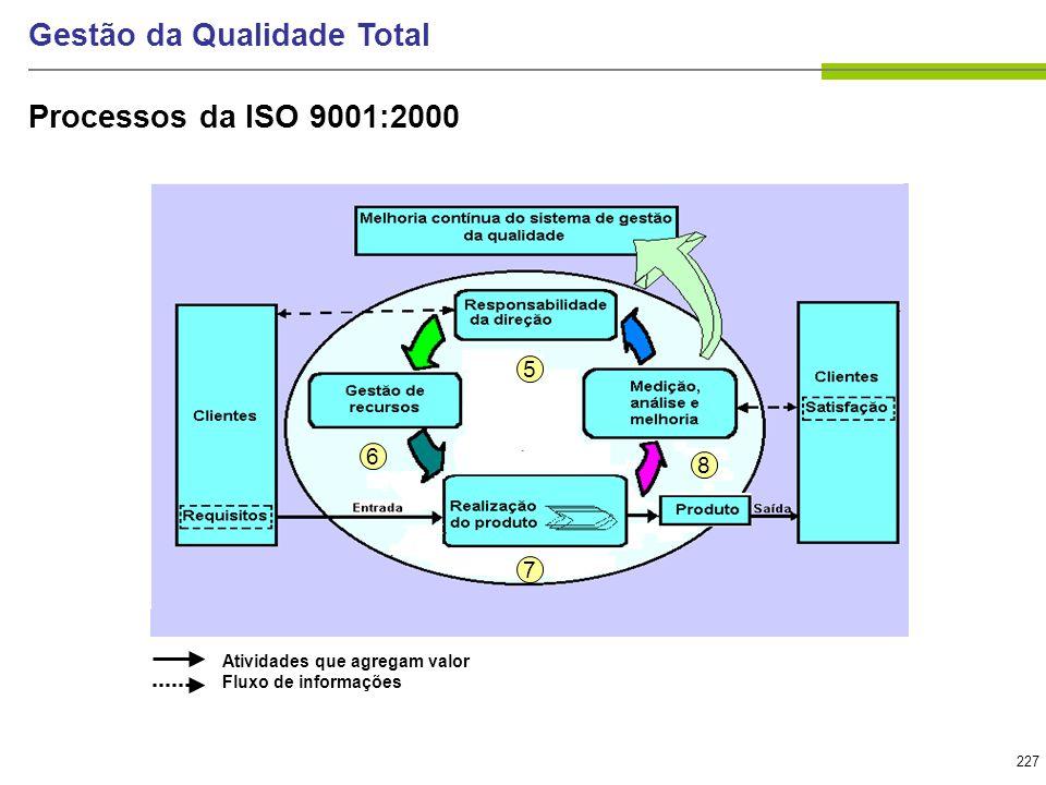 227 Gestão da Qualidade Total Atividades que agregam valor Fluxo de informações 5 6 7 8 Processos da ISO 9001:2000