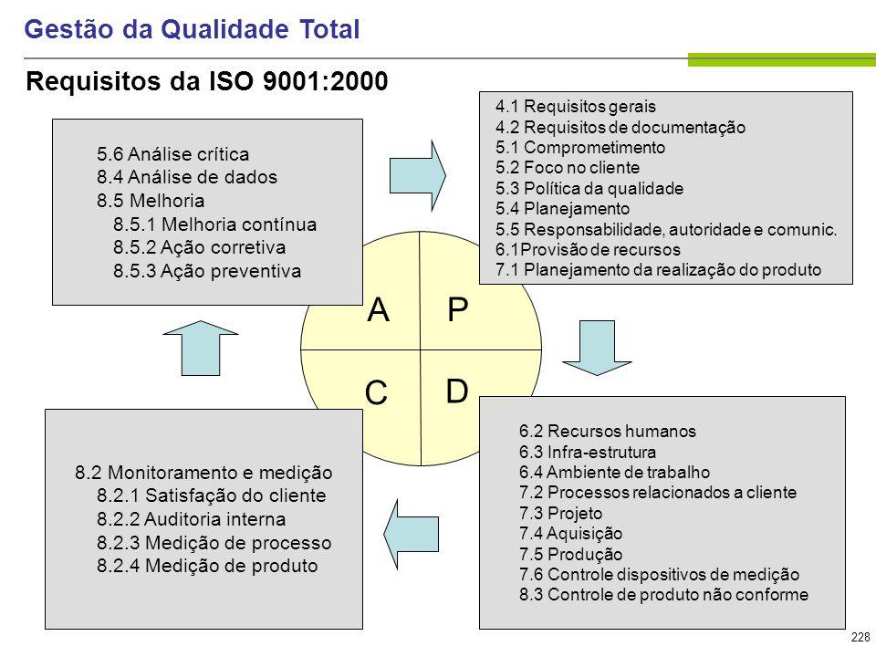 228 Gestão da Qualidade Total Requisitos da ISO 9001:2000 P D C A 4.1 Requisitos gerais 4.2 Requisitos de documentação 5.1 Comprometimento 5.2 Foco no