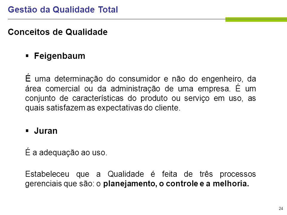 24 Gestão da Qualidade Total Feigenbaum É uma determinação do consumidor e não do engenheiro, da área comercial ou da administração de uma empresa. É