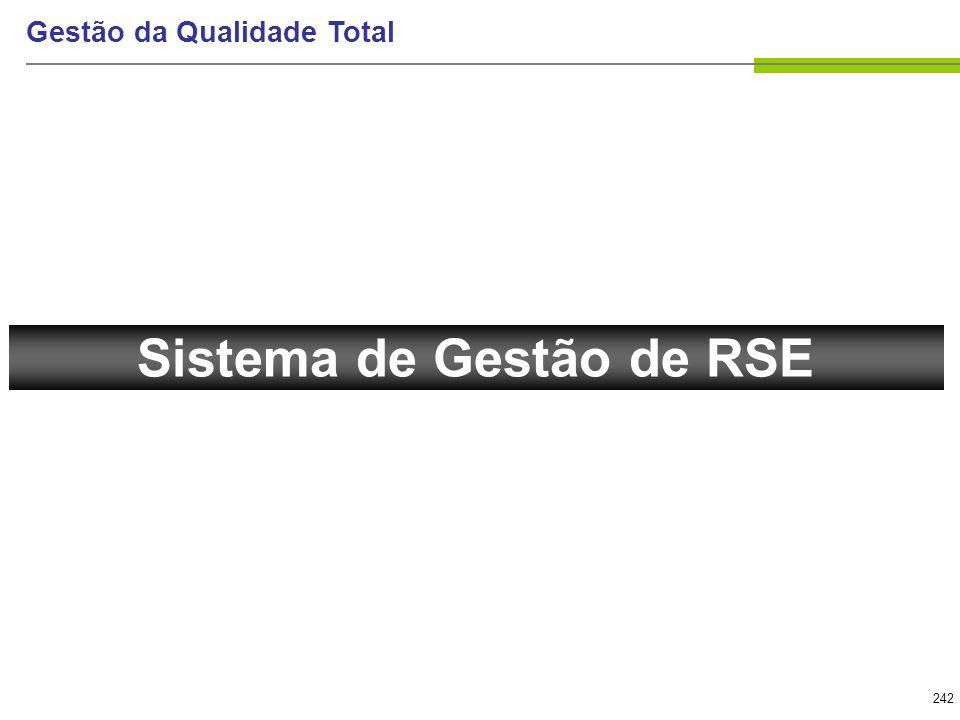 242 Gestão da Qualidade Total Sistema de Gestão de RSE