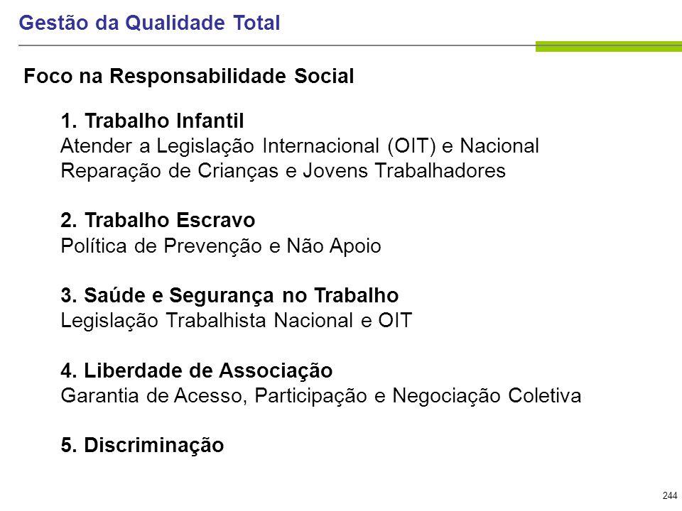 244 Gestão da Qualidade Total Foco na Responsabilidade Social 1. Trabalho Infantil Atender a Legislação Internacional (OIT) e Nacional Reparação de Cr