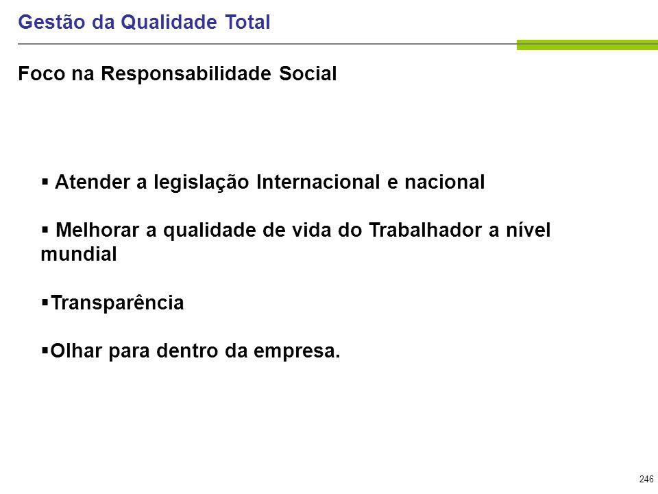 246 Gestão da Qualidade Total Atender a legislação Internacional e nacional Melhorar a qualidade de vida do Trabalhador a nível mundial Transparência