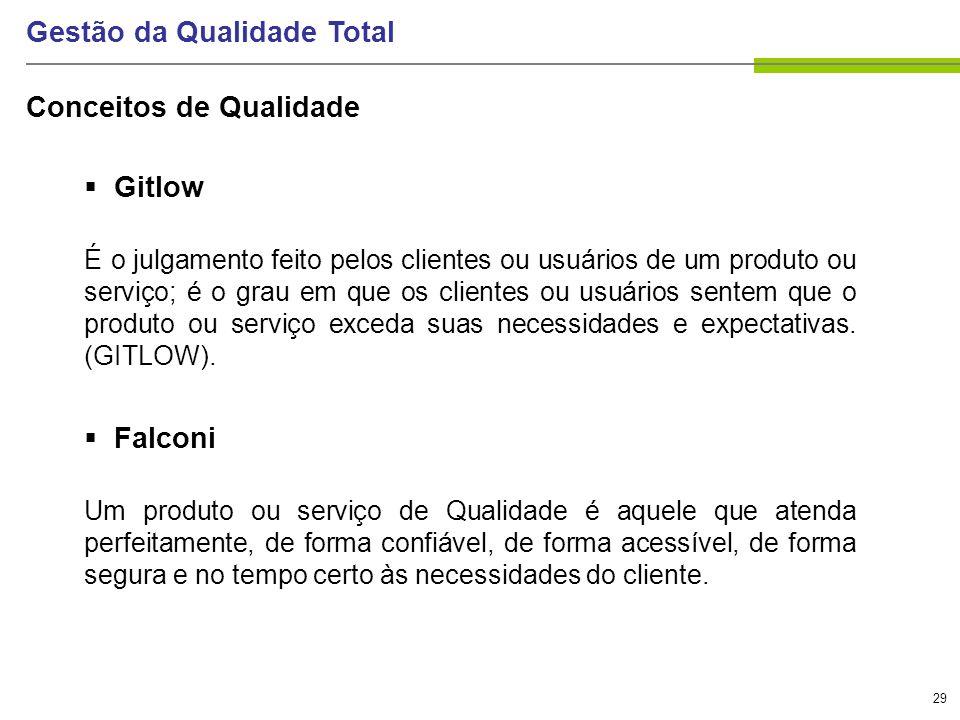 29 Gestão da Qualidade Total Gitlow É o julgamento feito pelos clientes ou usuários de um produto ou serviço; é o grau em que os clientes ou usuários