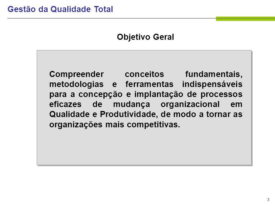 3 Gestão da Qualidade Total Objetivo Geral Compreender conceitos fundamentais, metodologias e ferramentas indispensáveis para a concepção e implantaçã