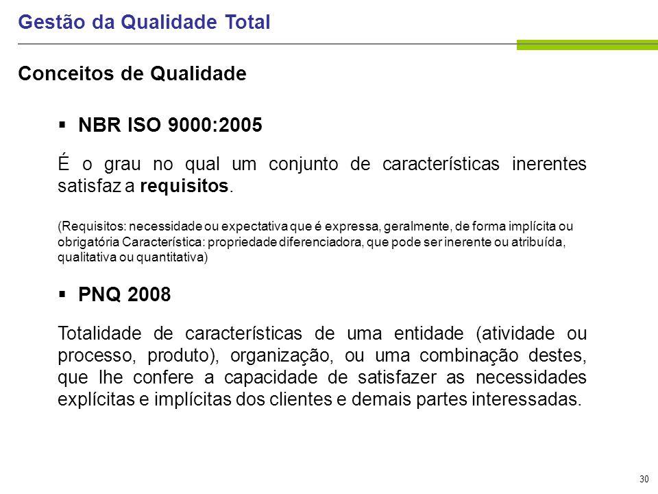 30 Gestão da Qualidade Total PNQ 2008 Totalidade de características de uma entidade (atividade ou processo, produto), organização, ou uma combinação d
