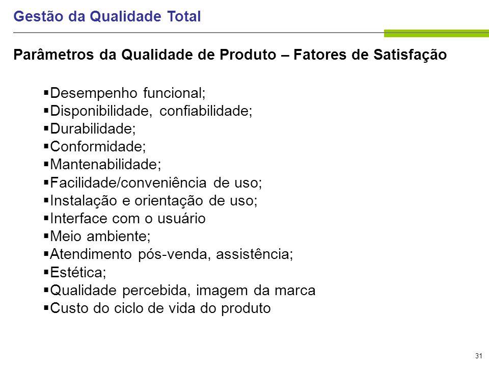 31 Gestão da Qualidade Total Parâmetros da Qualidade de Produto – Fatores de Satisfação Desempenho funcional; Disponibilidade, confiabilidade; Durabil