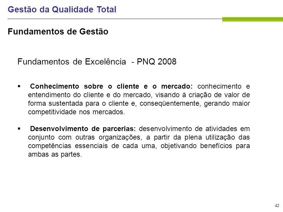 42 Gestão da Qualidade Total Fundamentos de Excelência - PNQ 2008 Conhecimento sobre o cliente e o mercado: conhecimento e entendimento do cliente e d