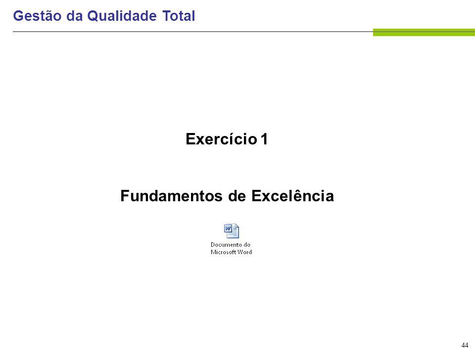 44 Gestão da Qualidade Total Exercício 1 Fundamentos de Excelência