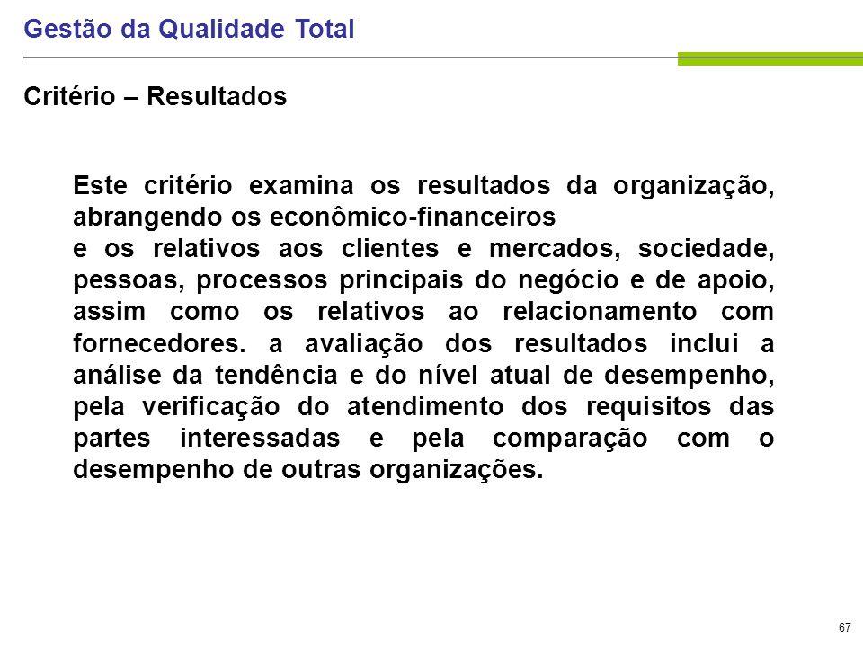 67 Gestão da Qualidade Total Critério – Resultados Este critério examina os resultados da organização, abrangendo os econômico-financeiros e os relati