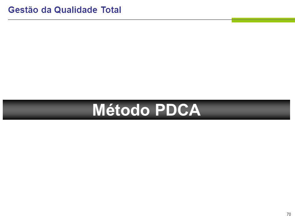 70 Gestão da Qualidade Total Método PDCA