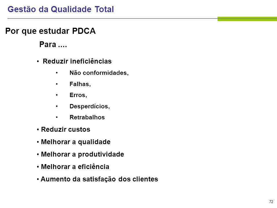 72 Gestão da Qualidade Total Por que estudar PDCA Para.... Reduzir ineficiências Não conformidades, Falhas, Erros, Desperdícios, Retrabalhos Reduzir c