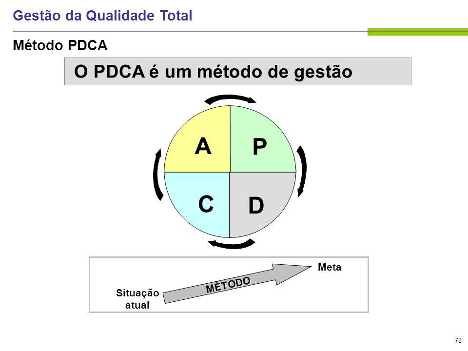 78 Gestão da Qualidade Total Método PDCA O PDCA é um método de gestão A D C P MÉTODO Situação atual Meta