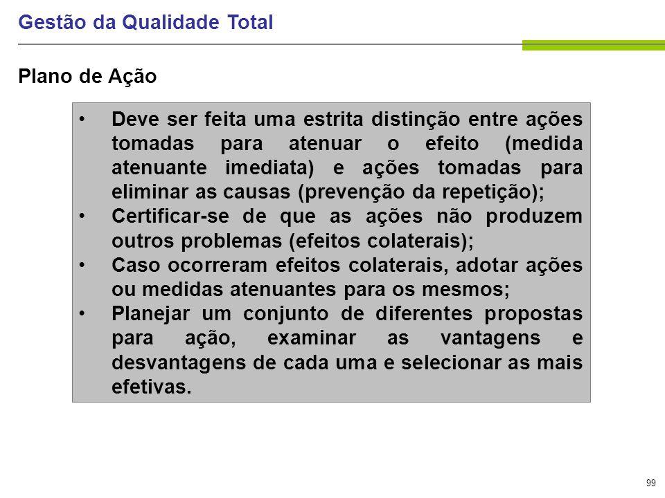 99 Gestão da Qualidade Total Plano de Ação Deve ser feita uma estrita distinção entre ações tomadas para atenuar o efeito (medida atenuante imediata)