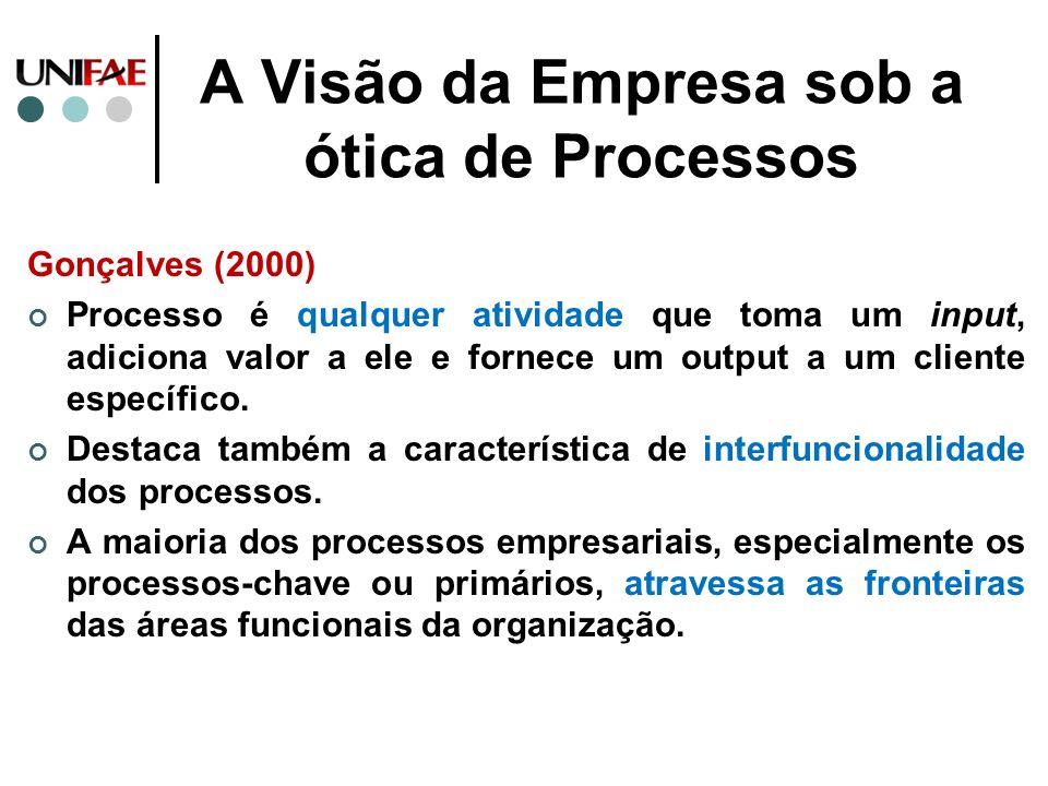 A Visão da Empresa sob a ótica de Processos Gonçalves (2000) Processo é qualquer atividade que toma um input, adiciona valor a ele e fornece um output
