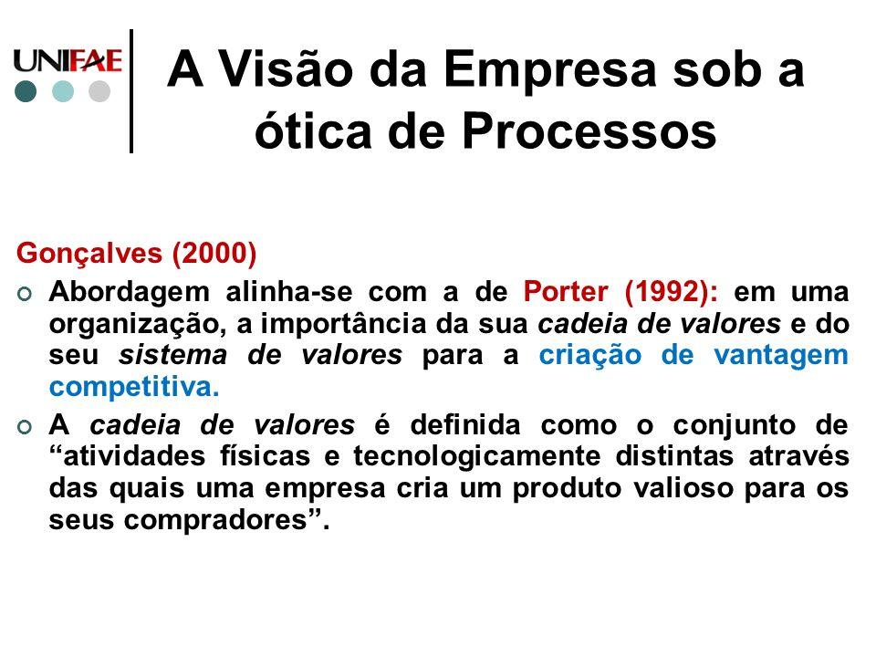A Visão da Empresa sob a ótica de Processos Gonçalves (2000) Abordagem alinha-se com a de Porter (1992): em uma organização, a importância da sua cade