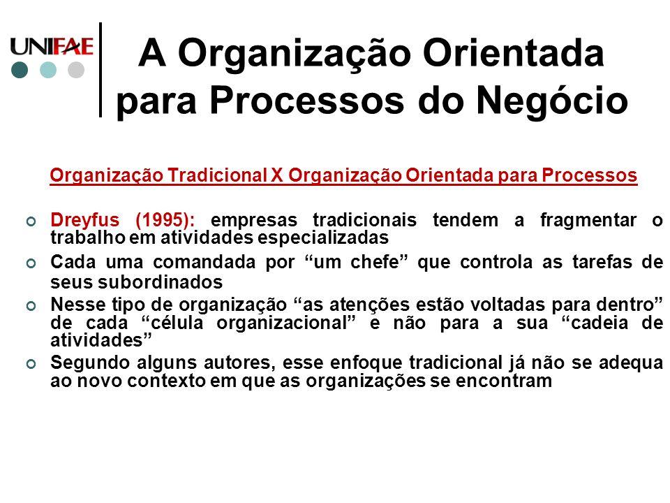 A Organização Orientada para Processos do Negócio Organização Tradicional X Organização Orientada para Processos Dreyfus (1995): empresas tradicionais