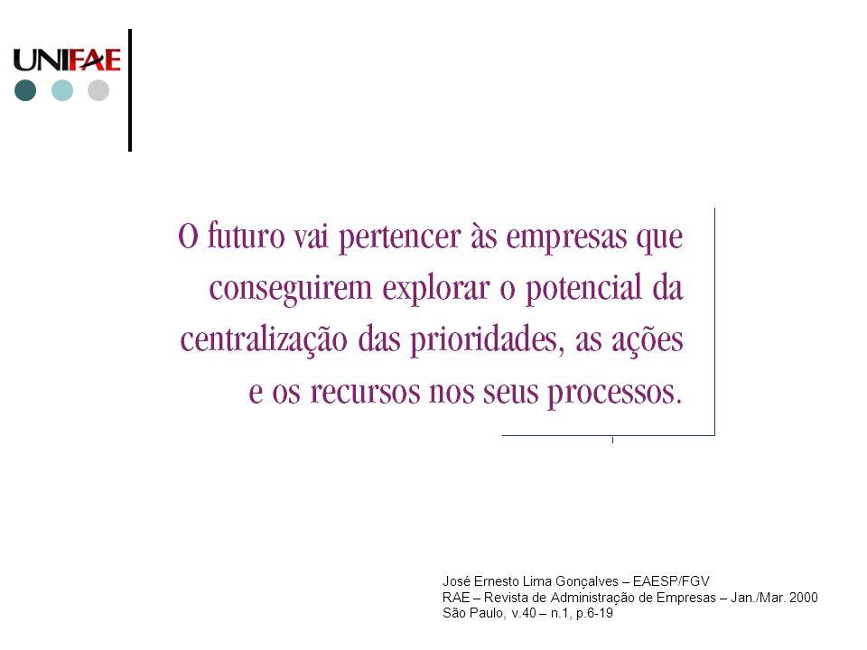 José Ernesto Lima Gonçalves – EAESP/FGV RAE – Revista de Administração de Empresas – Jan./Mar. 2000 São Paulo, v.40 – n.1, p.6-19
