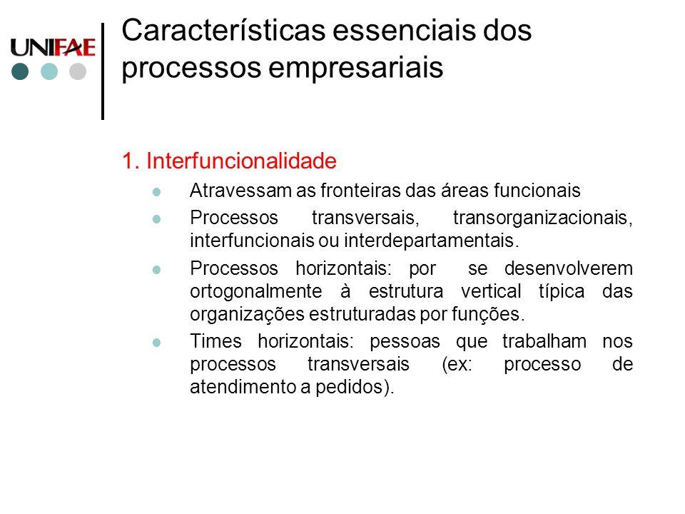 1. Interfuncionalidade Atravessam as fronteiras das áreas funcionais Processos transversais, transorganizacionais, interfuncionais ou interdepartament