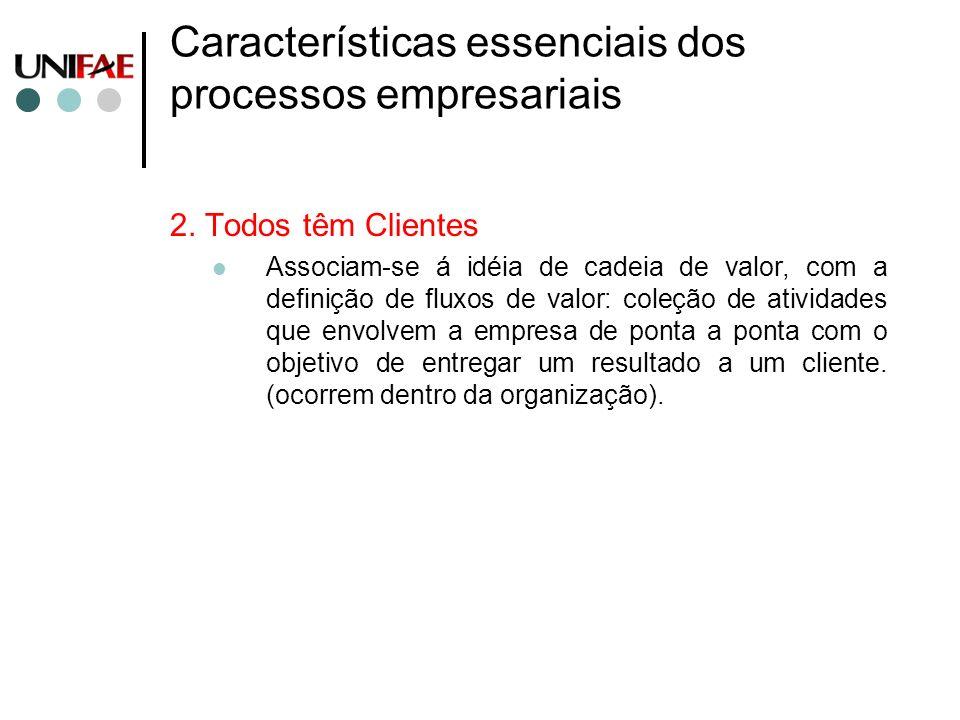 Características essenciais dos processos empresariais 2. Todos têm Clientes Associam-se á idéia de cadeia de valor, com a definição de fluxos de valor