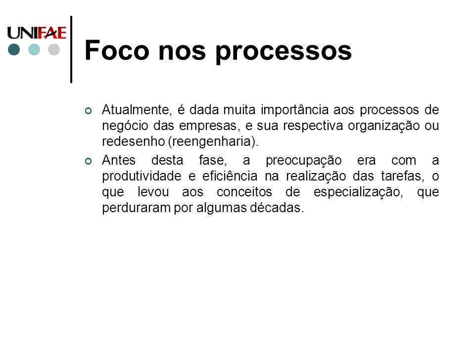 Foco nos processos Atualmente, é dada muita importância aos processos de negócio das empresas, e sua respectiva organização ou redesenho (reengenharia