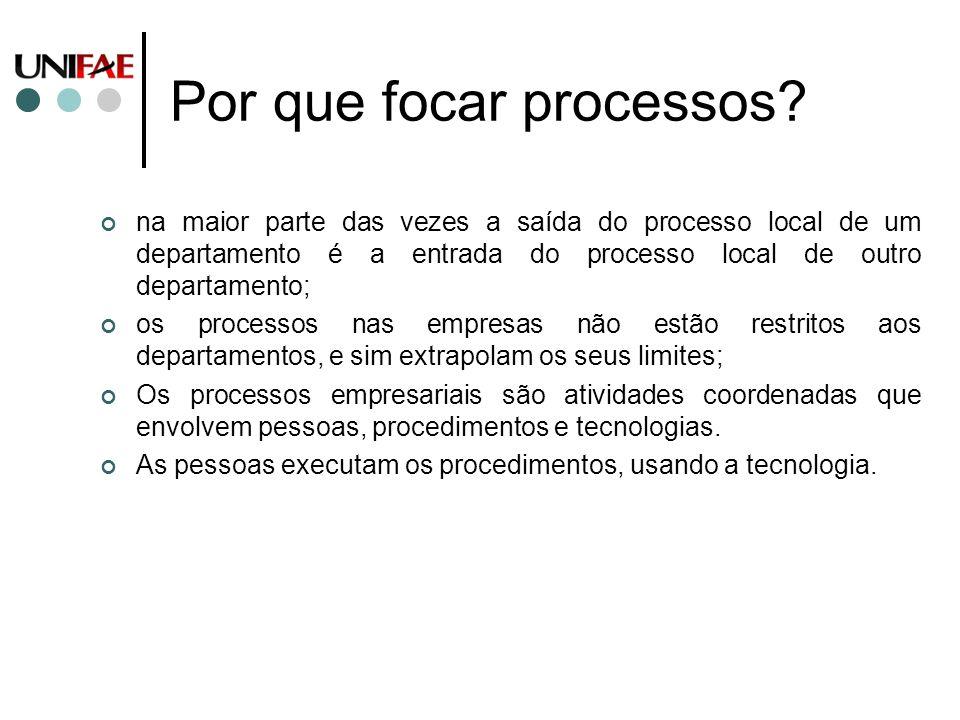 Por que focar processos? na maior parte das vezes a saída do processo local de um departamento é a entrada do processo local de outro departamento; os