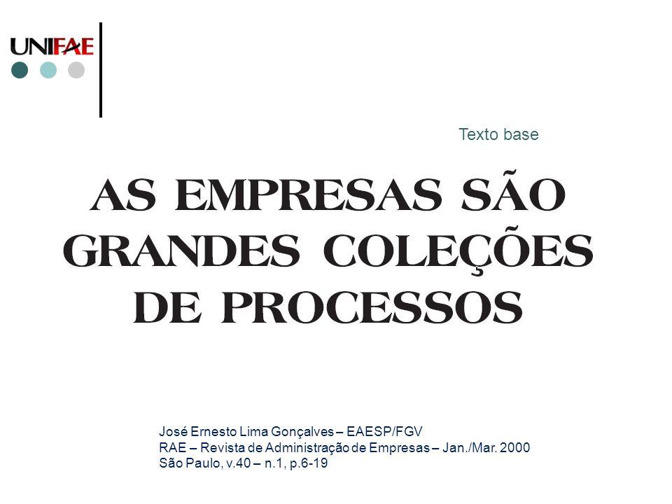 José Ernesto Lima Gonçalves – EAESP/FGV RAE – Revista de Administração de Empresas – Jan./Mar. 2000 São Paulo, v.40 – n.1, p.6-19 Texto base