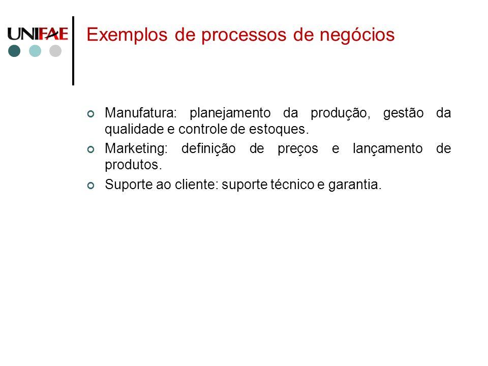 Exemplos de processos de negócios Manufatura: planejamento da produção, gestão da qualidade e controle de estoques. Marketing: definição de preços e l