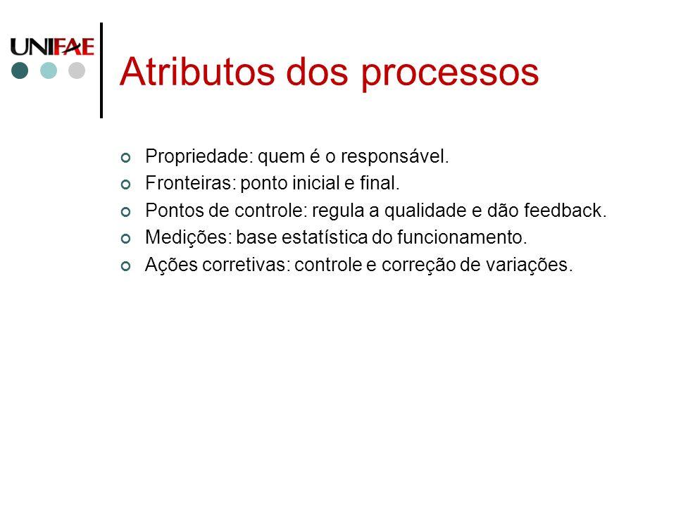 Atributos dos processos Propriedade: quem é o responsável. Fronteiras: ponto inicial e final. Pontos de controle: regula a qualidade e dão feedback. M