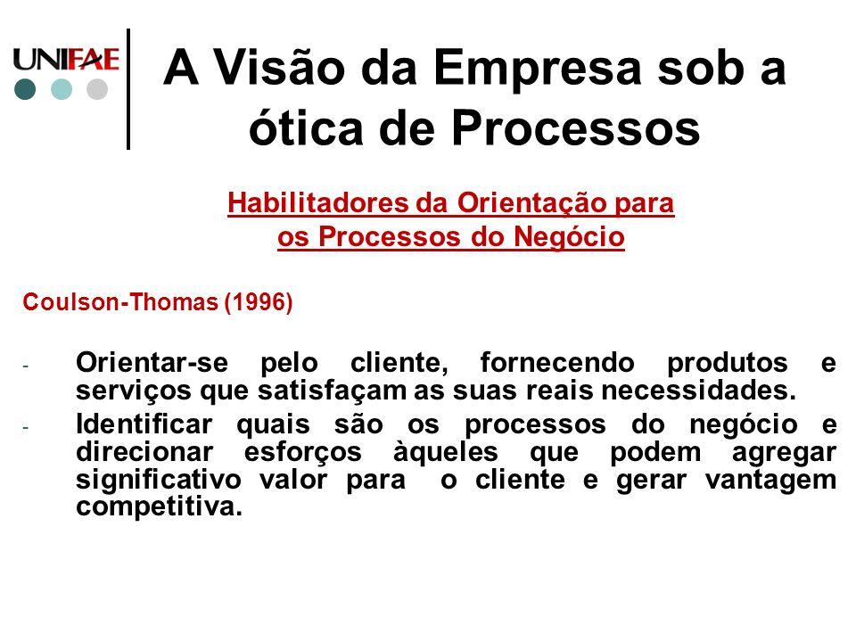 A Visão da Empresa sob a ótica de Processos Habilitadores da Orientação para os Processos do Negócio Coulson-Thomas (1996) - Orientar-se pelo cliente,
