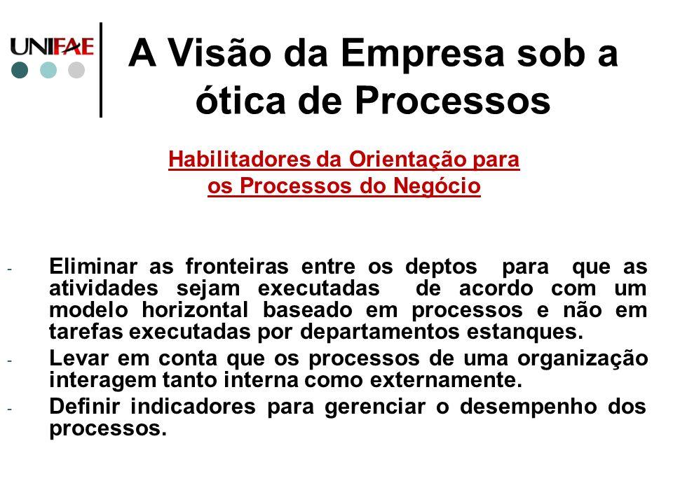 A Visão da Empresa sob a ótica de Processos Habilitadores da Orientação para os Processos do Negócio - Eliminar as fronteiras entre os deptos para que