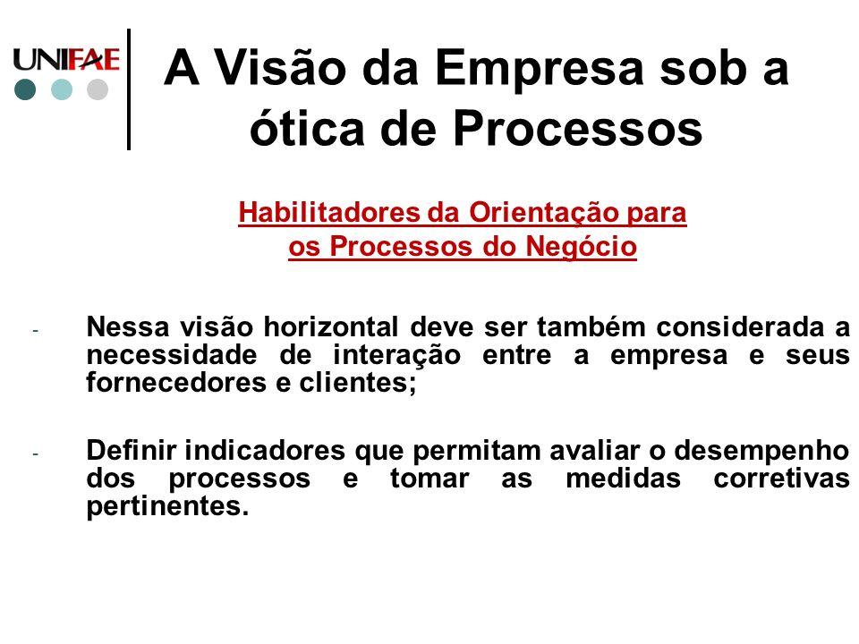 A Visão da Empresa sob a ótica de Processos Habilitadores da Orientação para os Processos do Negócio - Nessa visão horizontal deve ser também consider