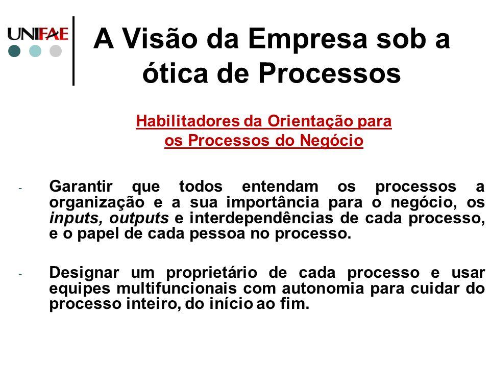 A Visão da Empresa sob a ótica de Processos Habilitadores da Orientação para os Processos do Negócio - Garantir que todos entendam os processos a orga