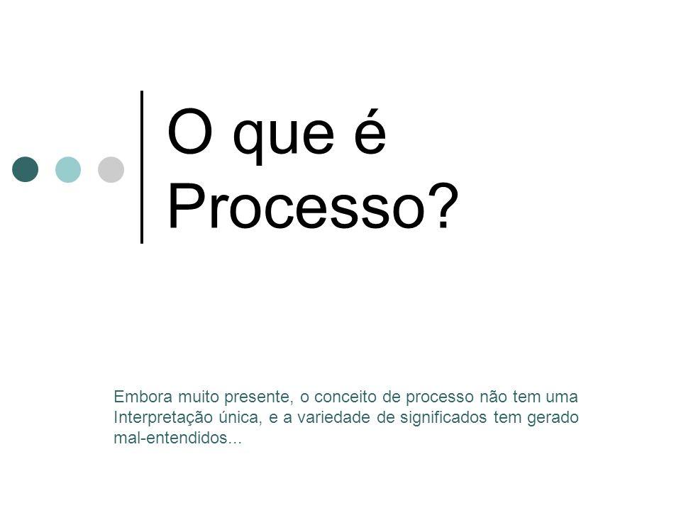 O que é Processo? Embora muito presente, o conceito de processo não tem uma Interpretação única, e a variedade de significados tem gerado mal-entendid